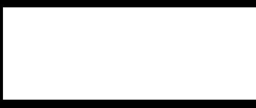 nothing but blue skies logo